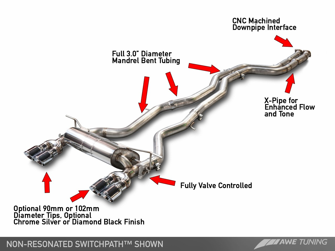 AWE Tuning: M4 Non-Resonated Switchpath Exhaust (90mm chrome)